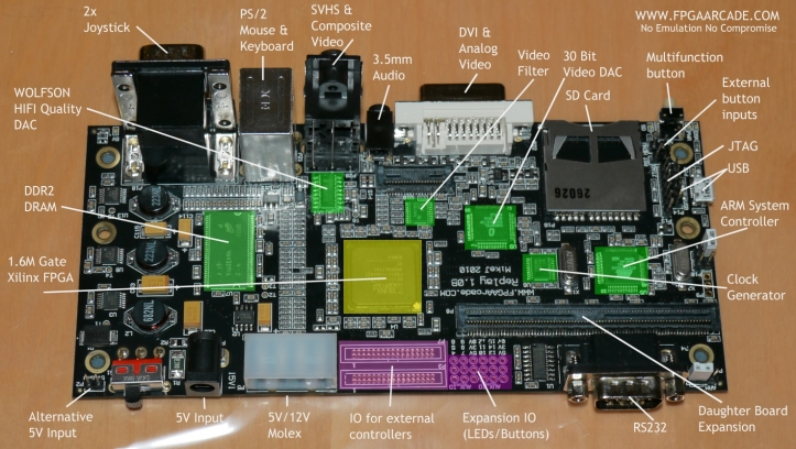 An overview of the FPGA Arcade Replay board. Looks cool, eh? :D (http://www.fpgaarcade.com/?q=node/6)
